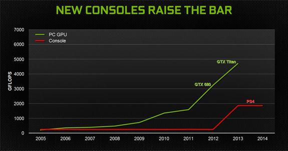 consolespower