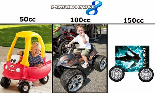 mario-kart-8-150cc-difficulty